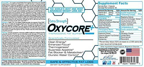 Ingredients of Oxycore